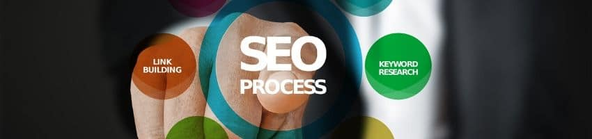 SEO - proces optimalizace webu