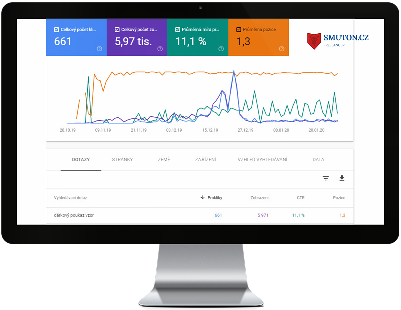 SEO - optimalizace webových stránek