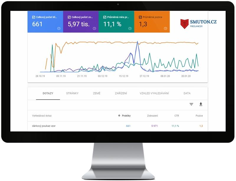 Výsledky v SEO - první pozice na Google.
