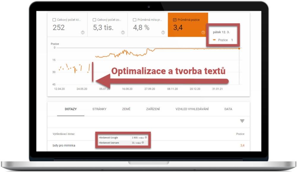 SEO - optimalizace webu - výsledky | Smuton.cz