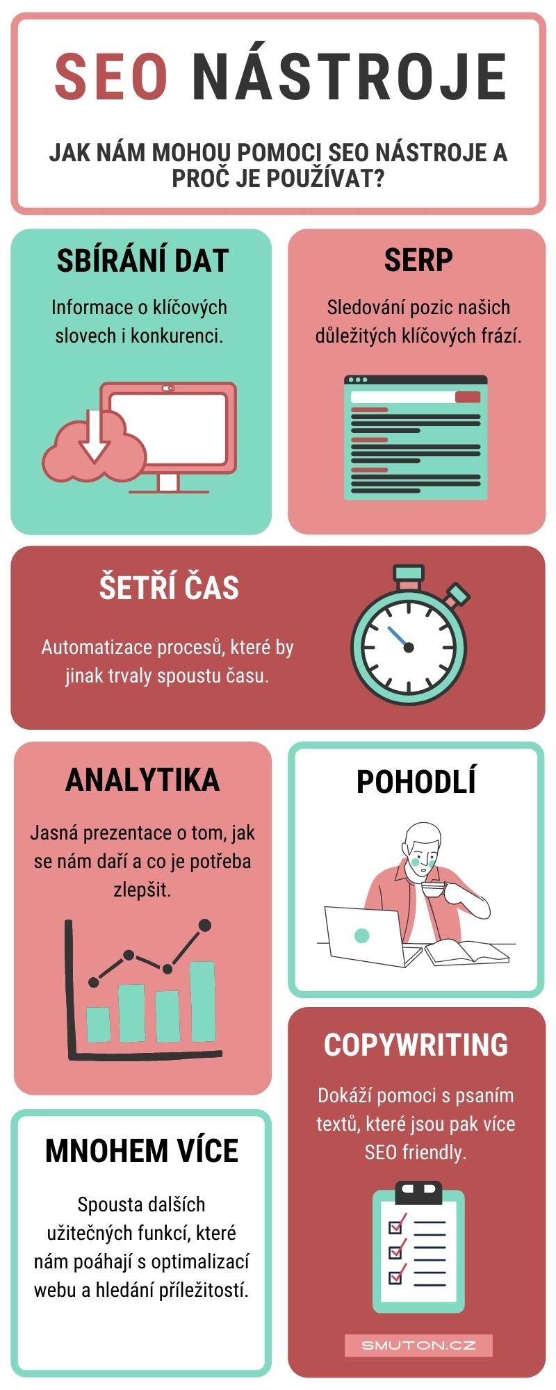 Infografika SEO nástroje | Smuton.cz