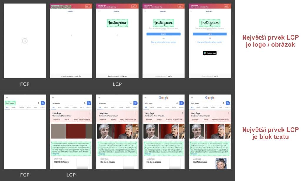 Příklady LCP prvku - foto by Google