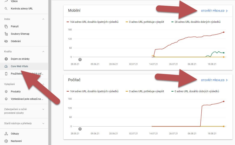 Core Web Vitals v Google Search Console